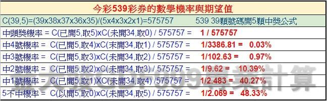539不出牌中獎機率GDF999專用