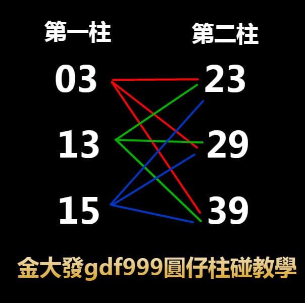 六合彩柱碰本金計算方式
