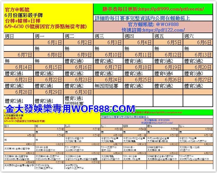 金大發評價 運彩分析 玩運彩 539擋牌 報牌ptt