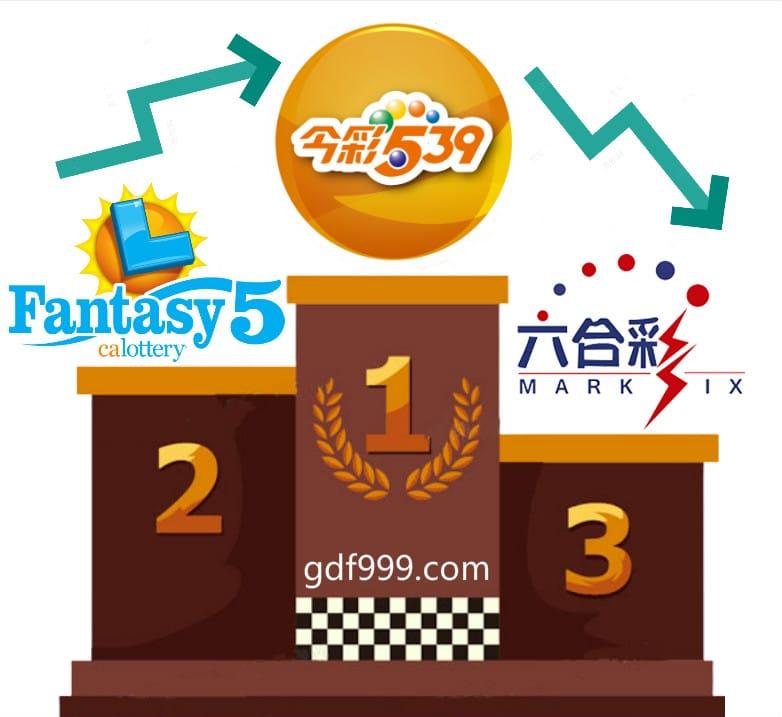 539報牌神準、539怎麼玩才會贏、不出牌、六合彩擋牌、六合彩拖牌