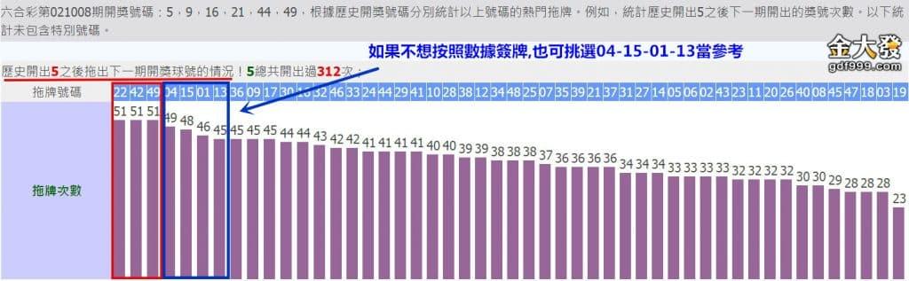 香港六合彩資料