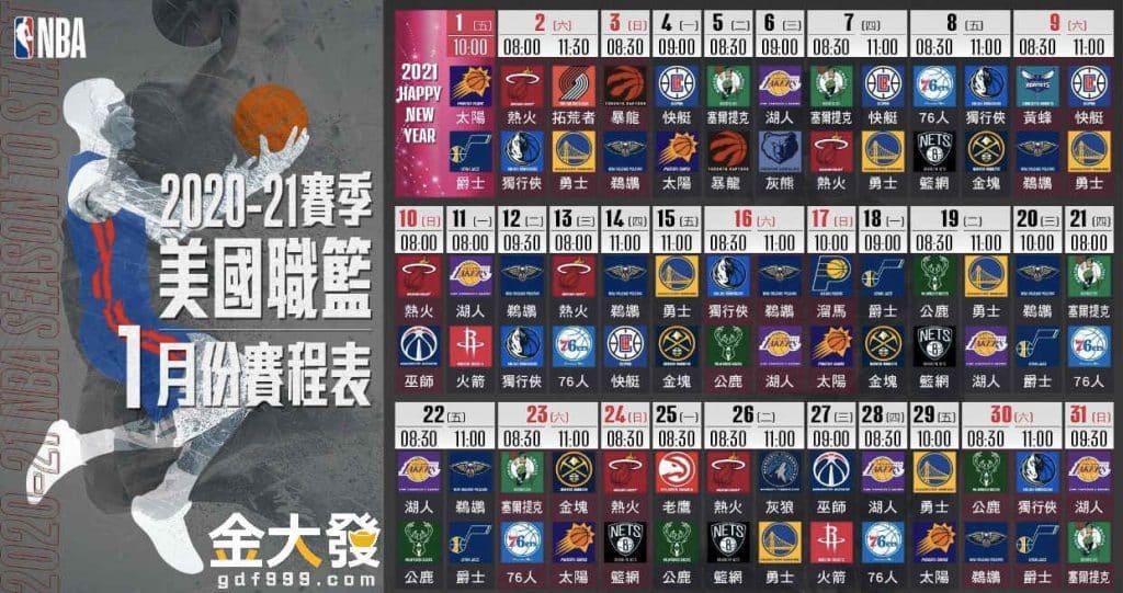 NBA一月賽程表