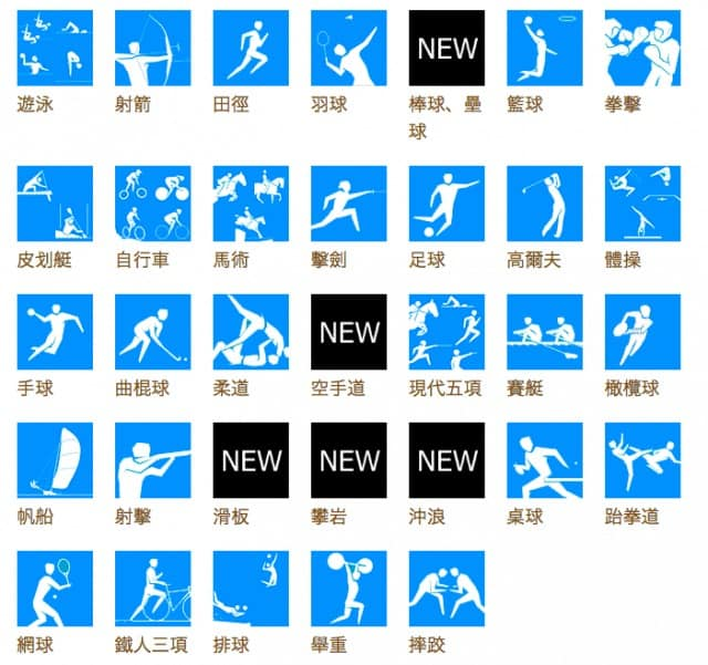 奧運比賽項目
