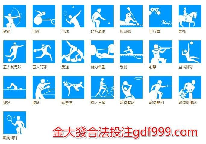 2020奧運項目