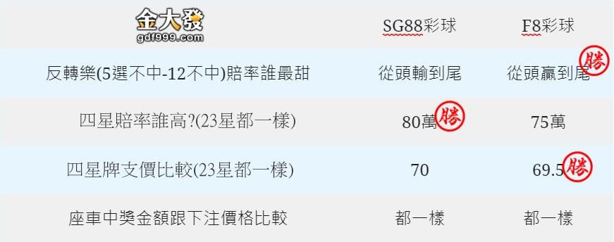 539玩法開獎