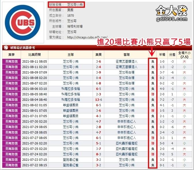 7M棒球分析